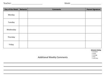 Behaviour Worksheet