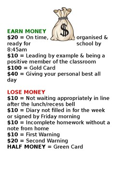 Behaviour management - Classroom