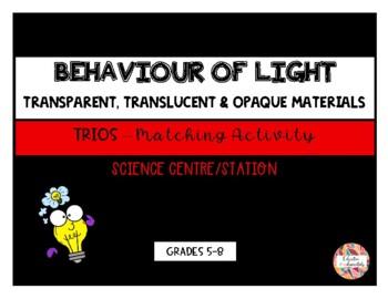 Behaviour of Light - Trios Matching Activity