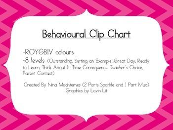Behavioural Clip Chart