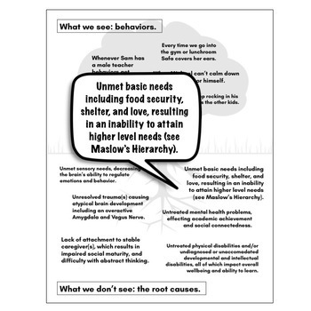 Behind the Behaviors: A Free Handout & Poster (Back to School)