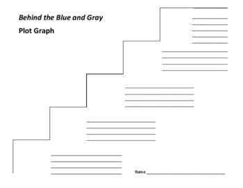 Behind the Blue and Gray Plot Graph - Delia Ray