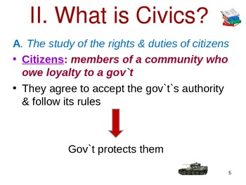 Being An American -- Civics PowerPoint