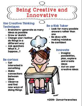 Being Creative- The 4 C's