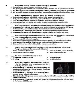 Being John Malkovich Film (1999) 15-Question Multiple Choice Quiz