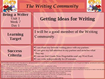 Being a Writer Unit 1