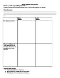 Belief Systems Graphic Organizer