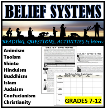 Belief Systems Lesson