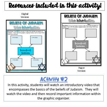 Beliefs of Judaism Activity