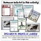 Beliefs of Judaism and Spread of Judaism Bundle {Digital}