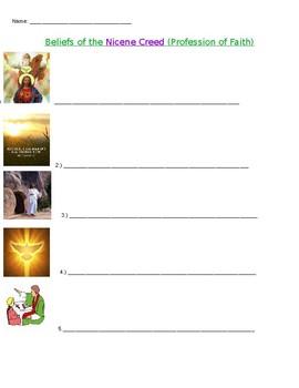 Beliefs of the Nicene Creed