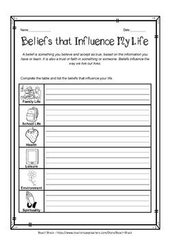 Beliefs that Influence My Life - Beach Shack