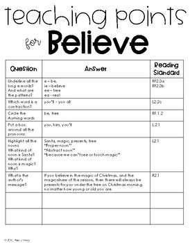 Believe in the Magic of Christmas Poem + Teaching Points
