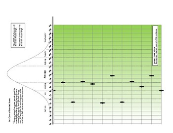 Bell Curve Template