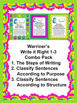 Steps of Writing and Classify Sentences: Warriner's Write it Right 1-3