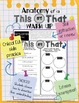 Bell Ringers - 20 Daily Warm-Ups for the ELA classroom (set 3)