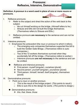 Pronouns--Reflexive, Intensive, Demonstrative: Warriner's Write it Right 8