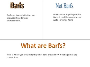 Bell Ringers for a week Adaptations/Punnett Square BARF practice