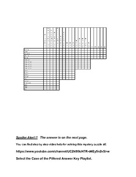 Somebody Saw Logic Puzzles, Bella & Rachel - The Case of the Pilfered Answer Key
