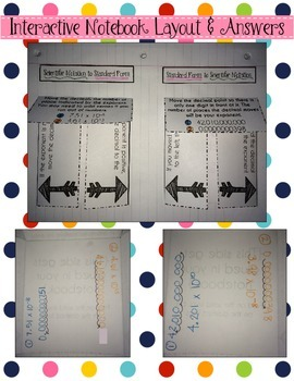 Bellwork Bundle ~ Scientific Notation
