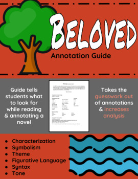 Beloved Annotation Guide
