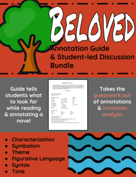 Beloved Annotation Guide and Student-led Discussion Bundle