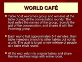 Beloved World cafe Ch. 4 to 7