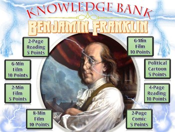 Ben Franklin Digital Knowledge Bank