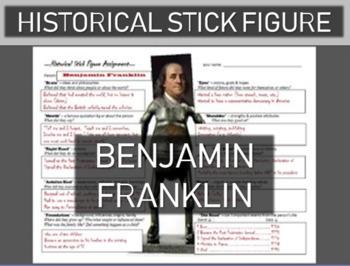 Ben Franklin Stick Figure (Mini-biography)