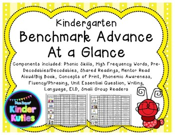 Benchmark Advance At a Glance - Scope and Sequence