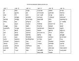 Benchmark Adelante High frequency Words/ Palabras De Alto Uso
