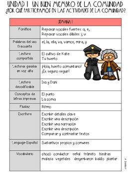 Benchmark Adelante Scope and Sequence for 1st Grade