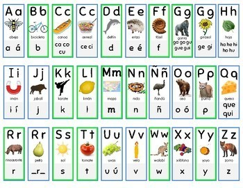 Benchmark Adelante Spanish Sound Spelling Card Alphabet ...