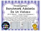 Benchmark Adelante (kindergarten) At A Glance - Scope & Sequence