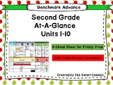 Benchmark Advance 2nd Grade Scope & Sequence For Units 1-10