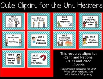 Benchmark Advance 3rd Grade Focus Wall Posters Units 1-10