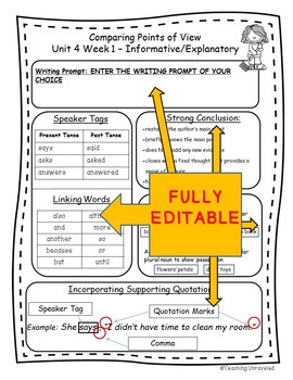 Benchmark Advance 3rd Grade Unit 4 Weekly Writing EDITABLE Resources