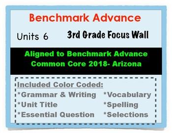 Benchmark Advance 3rd Grade Unit 6 Focus Wall Arizona Common Core