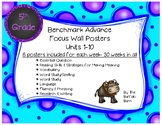 Benchmark Advance Grade Focus Wall Posters Bundle for FIFT