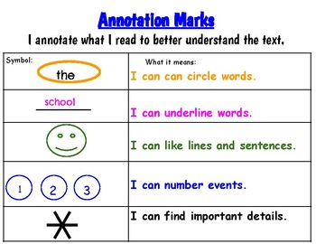 Benchmark Advance Annotation Poster
