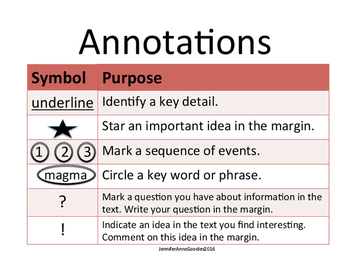 Benchmark Advance Annotations Chart