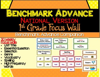 Benchmark Advance -out of CA users- Focus Wall for First Grade - Units 1 - 10