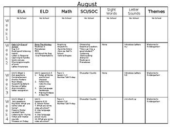 Benchmark Advance Editable Kinder 185 Day Curriculum Map