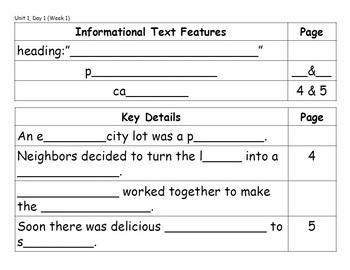 Benchmark Advance First Grade Teacher Curriculum Companion Unit 1 *EDITABLE*