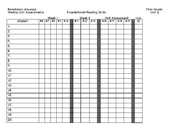 Benchmark Advance First Grade Assessment Grade Sheets Unit 2
