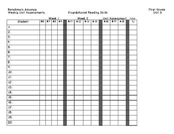 Benchmark Advance First Grade Assessment Grade Sheets Unit 3 & Unit 4