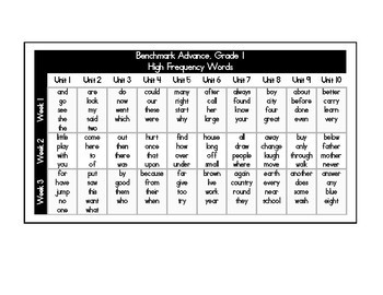 Benchmark Advance, First (1st) Grade High Frequency Word List
