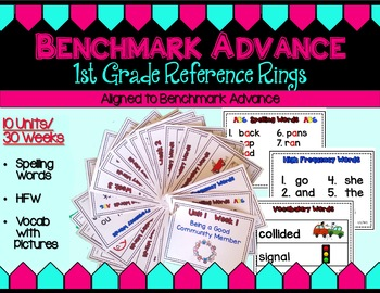 Benchmark Advance First Grade Personal Reference Rings (Mini Anchor Charts)