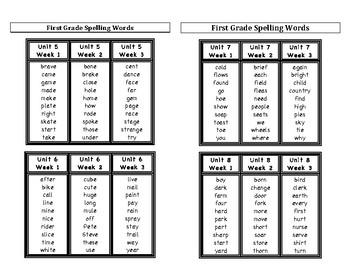 Benchmark Advance First Grade - Spelling Words