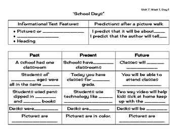 Benchmark Advance First Grade Teacher Curriculum Companion Unit 7 *EDITABLE*